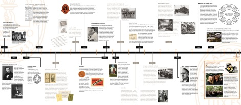 Kalamazoo College 175th Anniversary Timeline